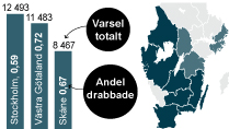 Grafik: Varseltoppen