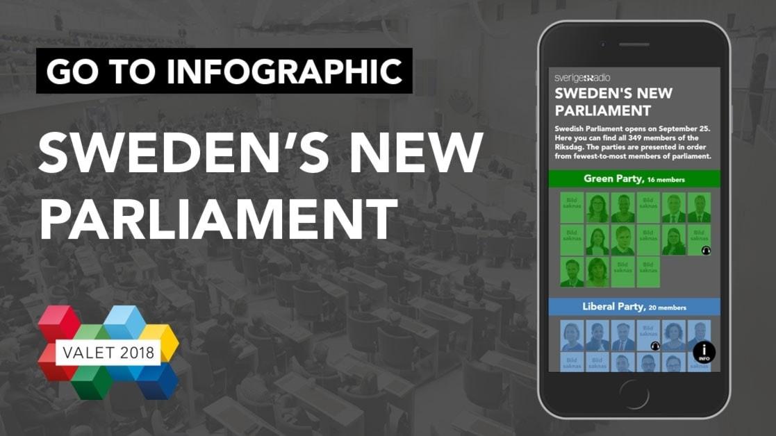 Sweden's new parliament