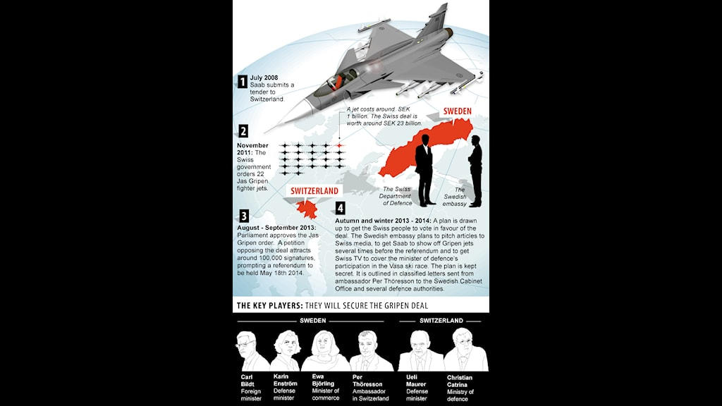 Gripen english version. Infographics: Liv Widell