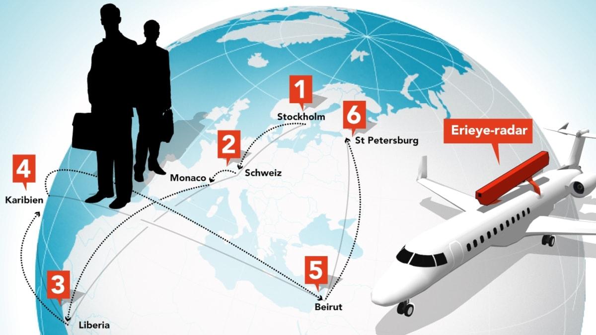 Ericsson och agenterna: Del 4 - De genomskådade villospåren